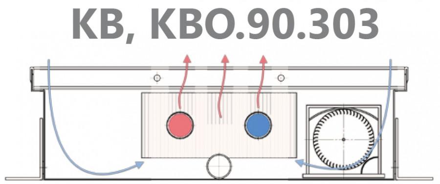 Модель Eva KB.90.303
