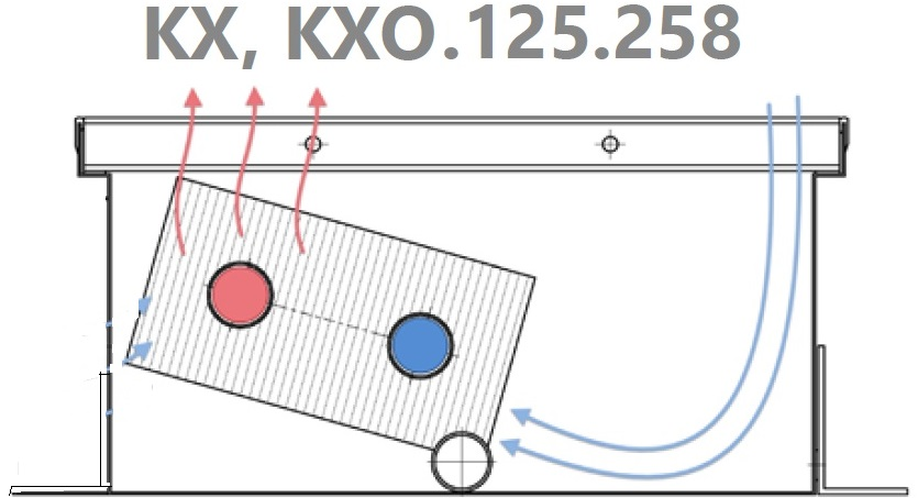 Модель Eva KX.125.258
