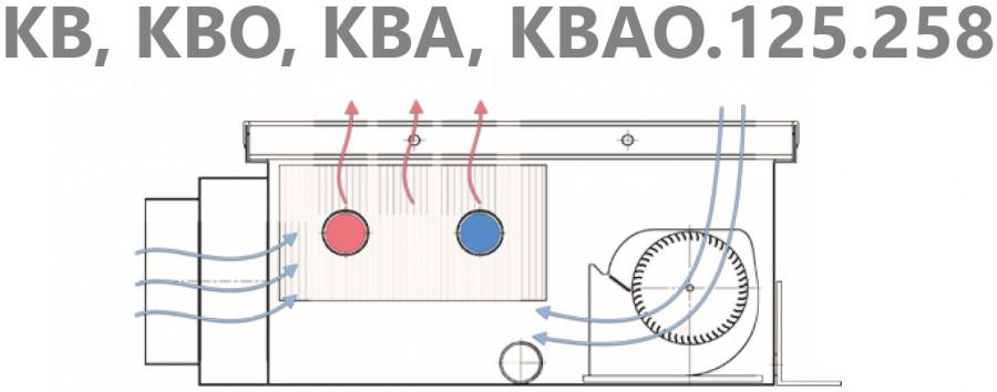 Модель Eva KB.125.258