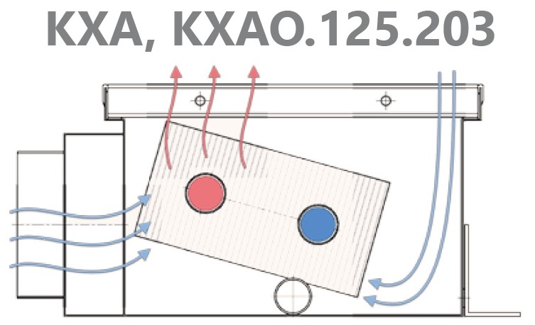 Модель Eva KX.125.203