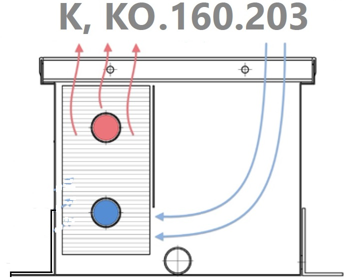 Модель Eva K.160.203