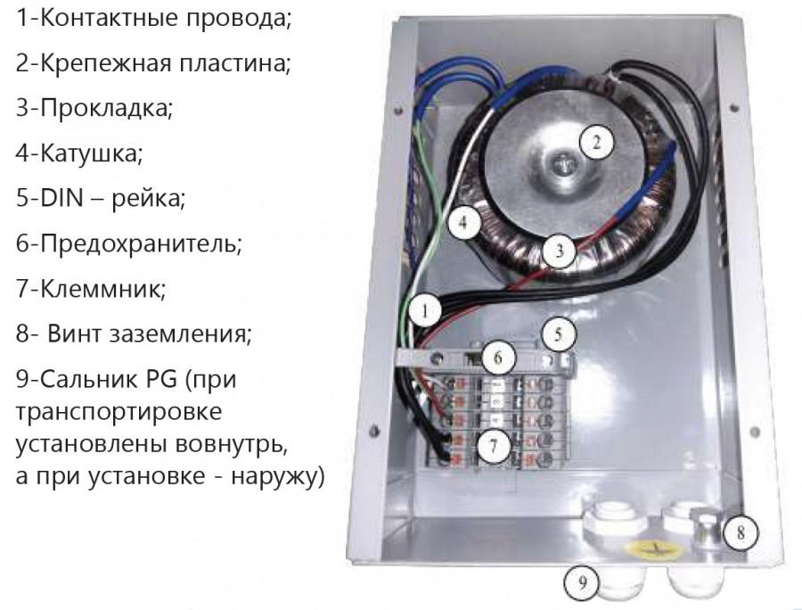 Трансформаторы ТТ