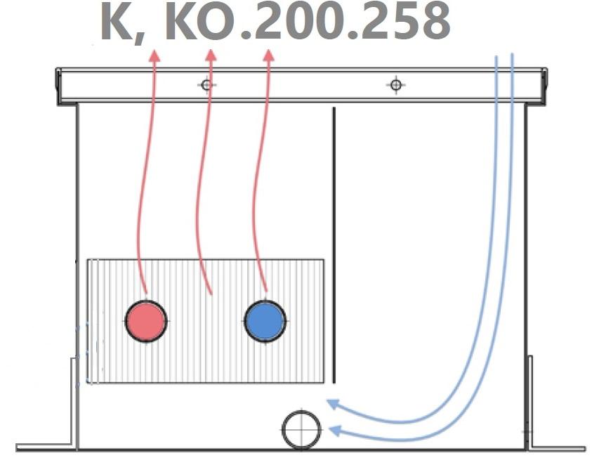 Модель Eva K.200.258