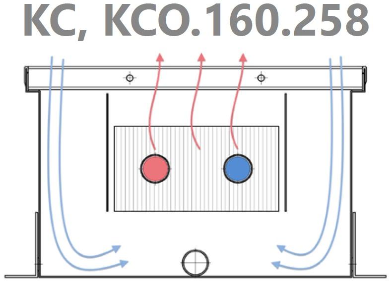 Модель Eva K.160.258