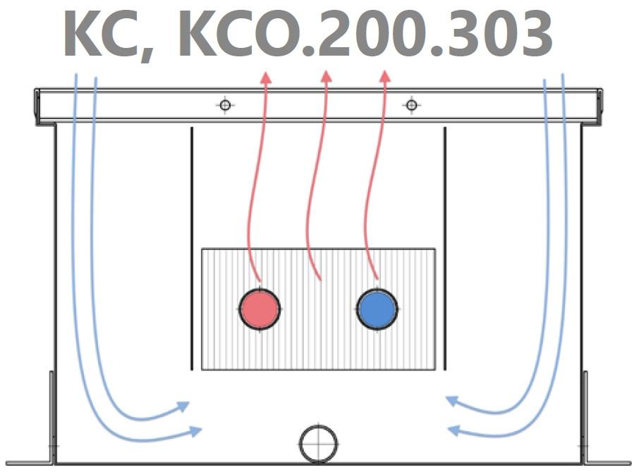 Модель Eva KC.200.303