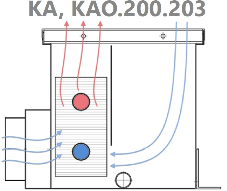 Модель Eva K.200.203
